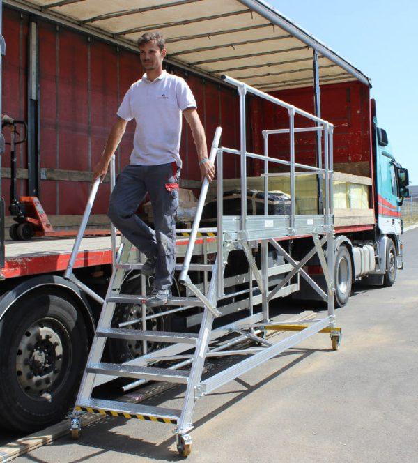 Mobile loading dock for truck